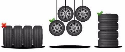 Skladování pneu s ráfkem