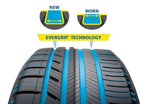 Technologie Evergrip a její rozšiřování drážek
