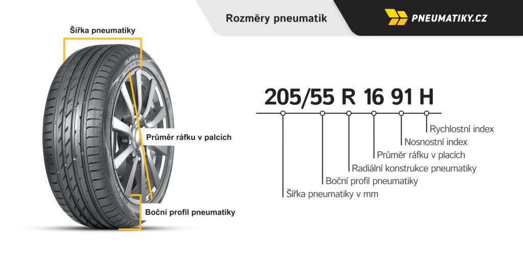 jaké jsou rozmery-pneumatiky