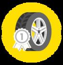 Testy pneu